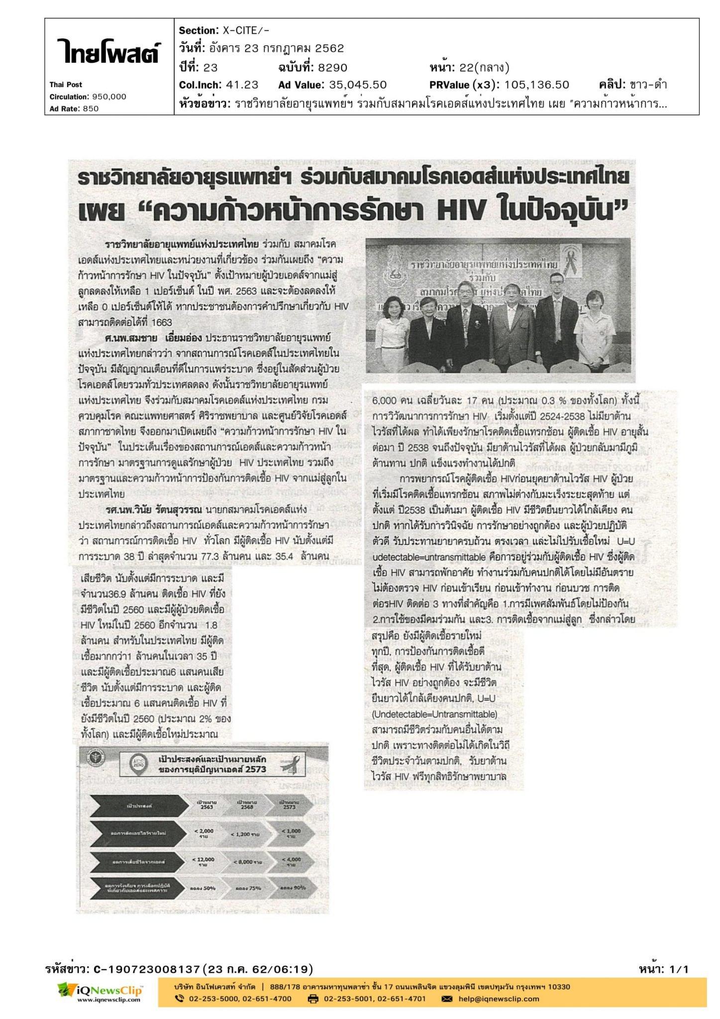 ความก้าวหน้าการรักษา HIV ในปัจจุบัน