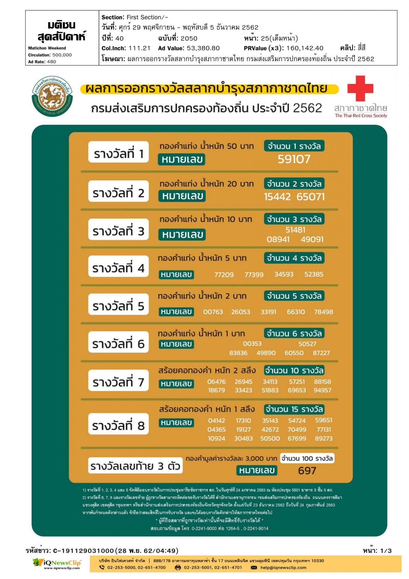 ผลการออกรางวัลสลากบำรุงสภากาชาดไทย
