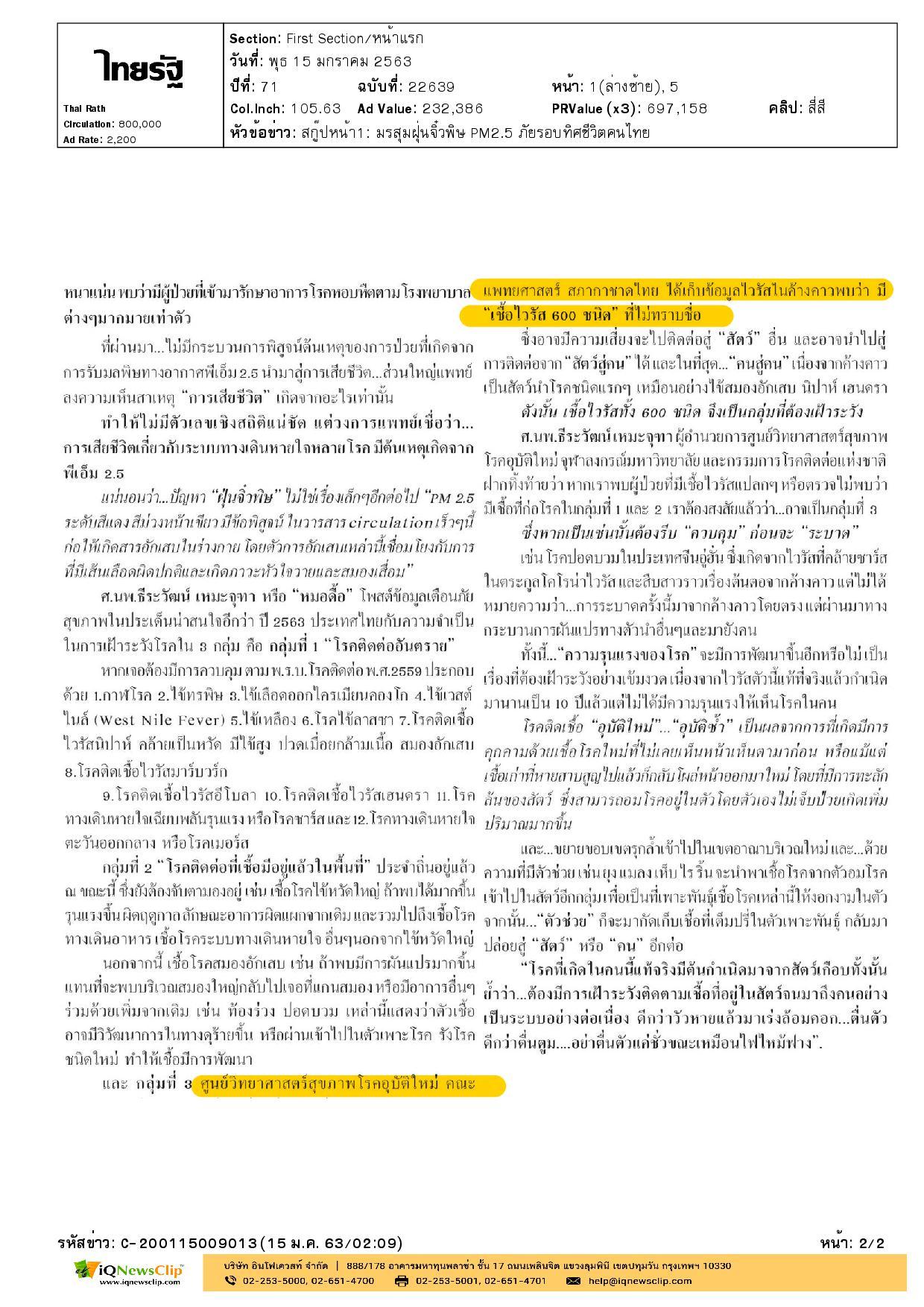 มรสุมฝุ่นจิ๋วพิษ PM2.5 ภัยรอบทิศชีวิตคนไทย
