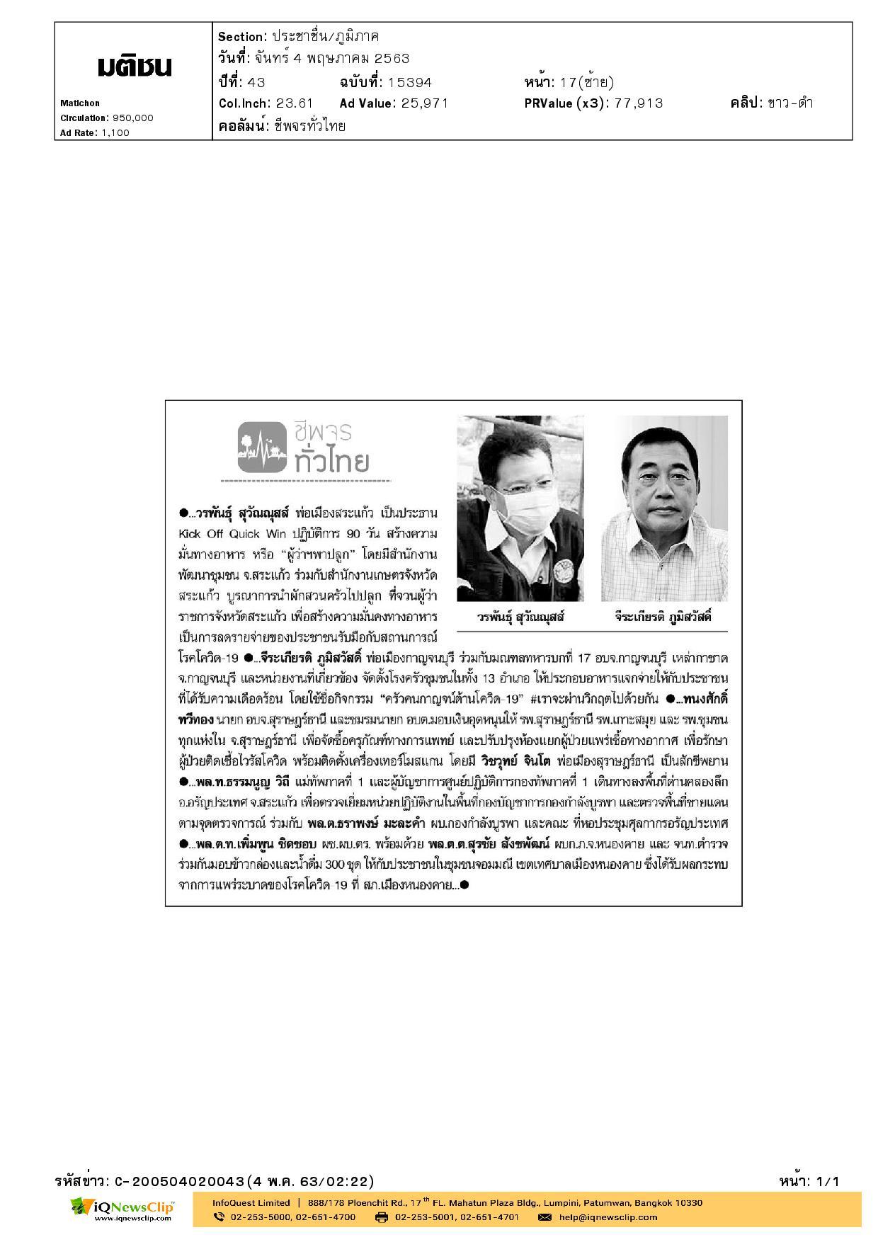 เหล่ากาชาด จ.กาญจนบุรี