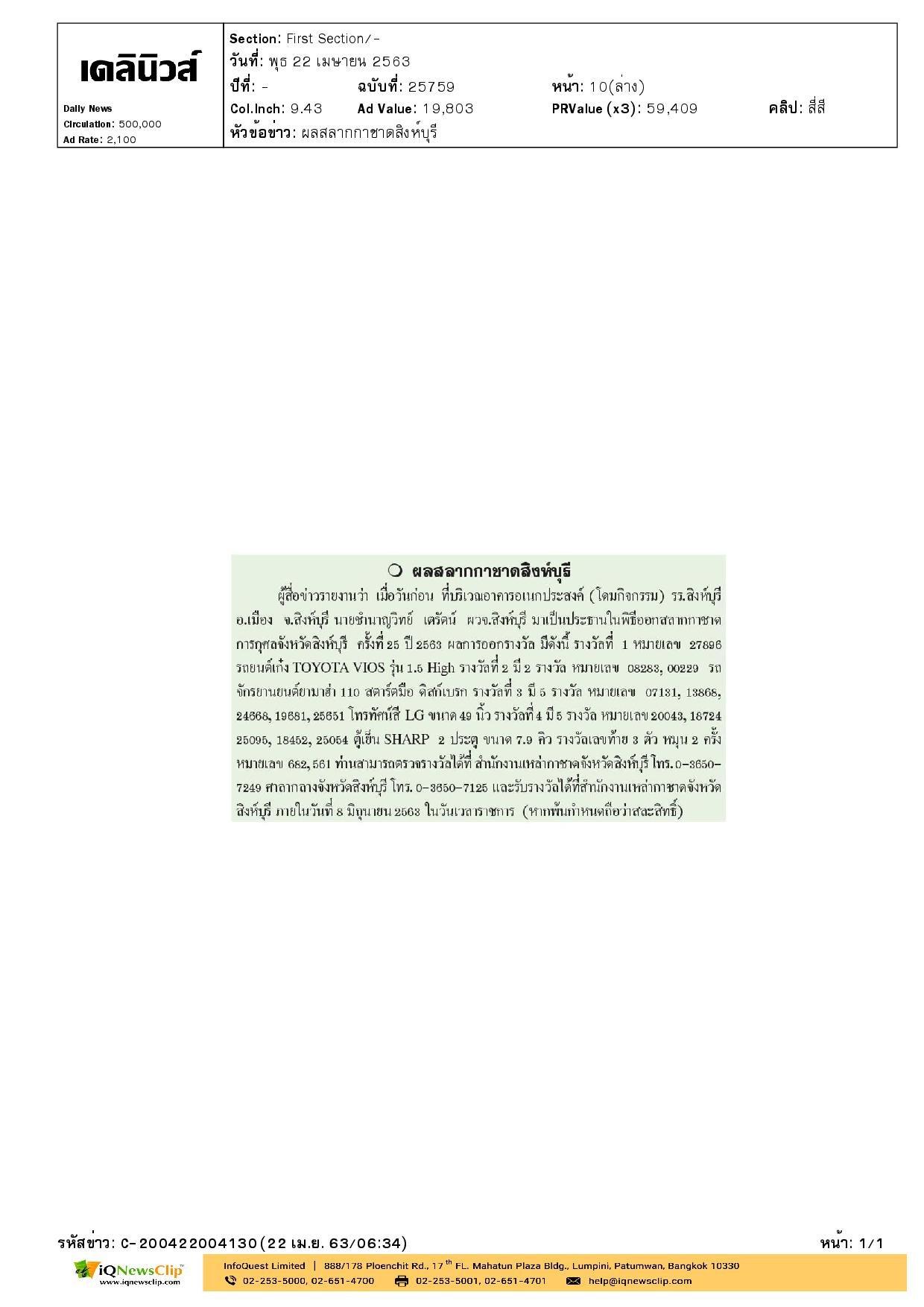 ผลการออกสลากกาชาดการกุศล จ.สิงห์บุรี